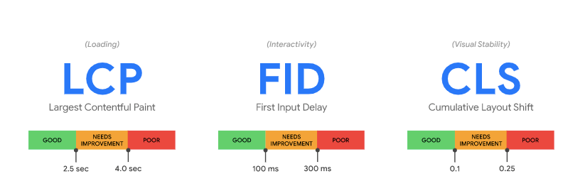 google update impact scan